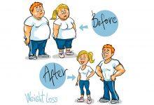 Je veux maigrir: oui, mais comment
